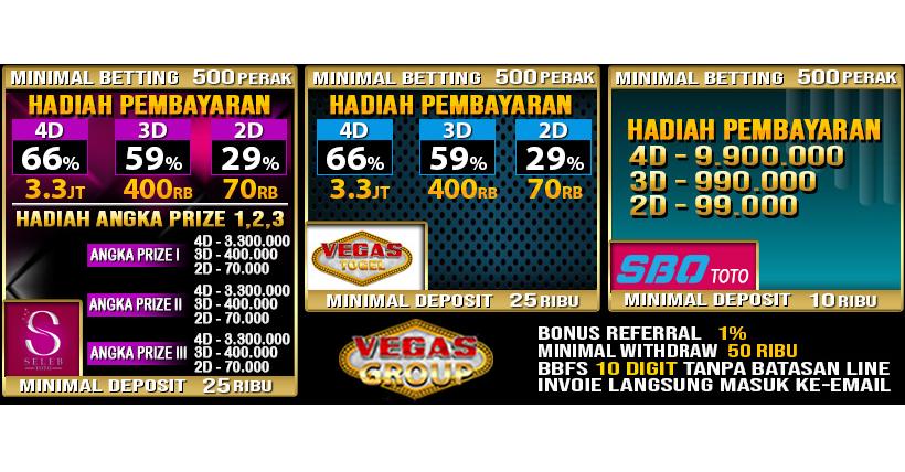 Perbedaan Antara Poker Dan Blackjack